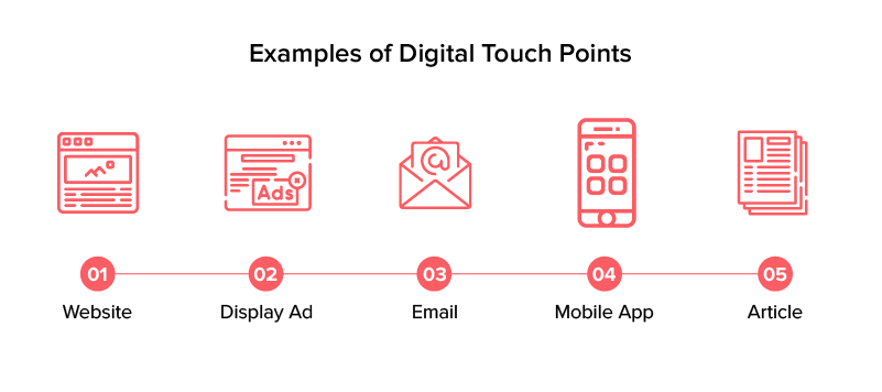 digital marketing strategy framework