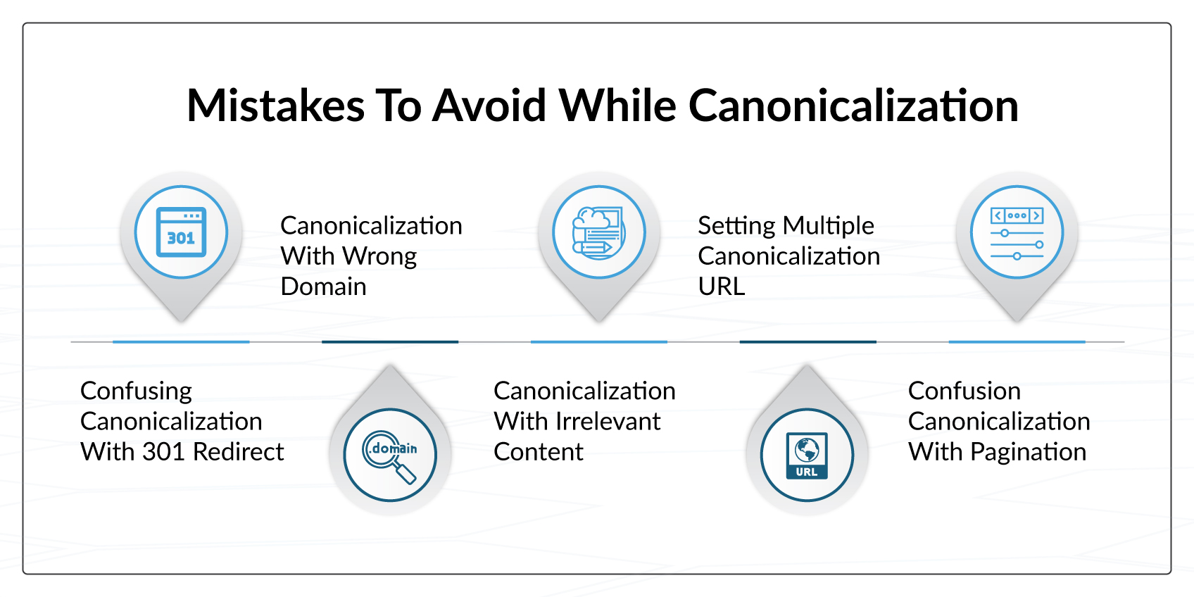 Mistakes To Avoid While Canonicalization