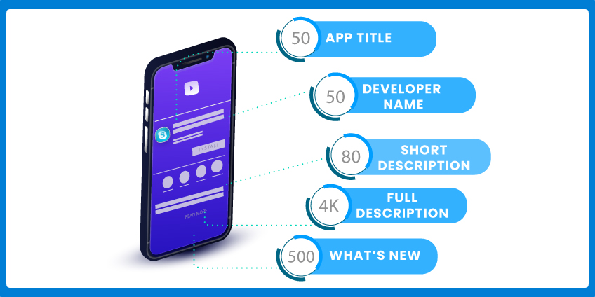App Details To Publish An App On Google Play