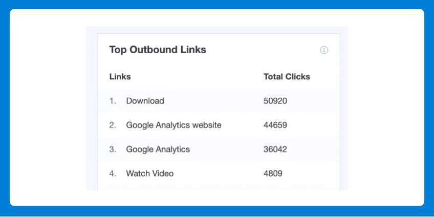 Use Outbound Links To Build Backlinks