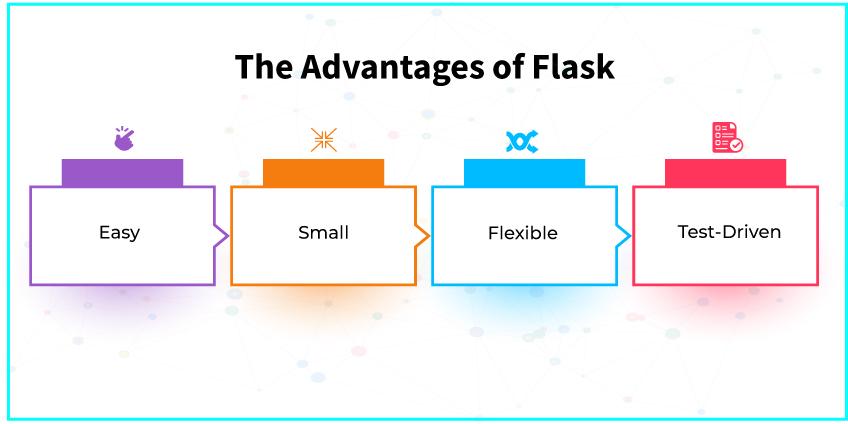 Advantages Of Flask